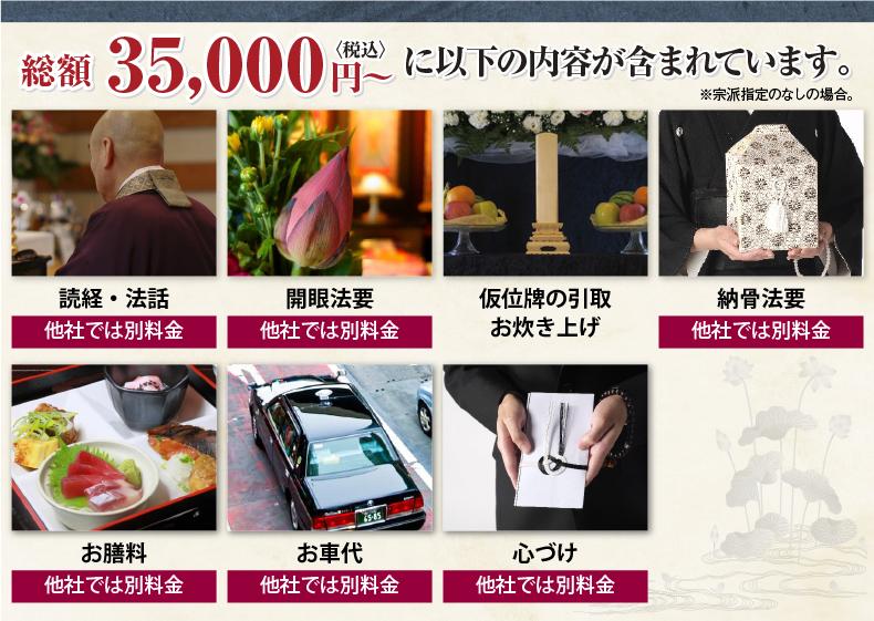 総額35000円内容